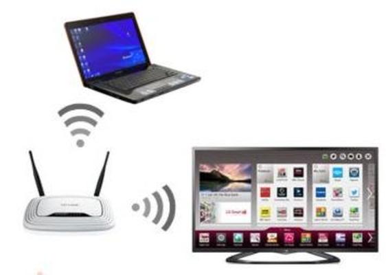 Подключение к Wi-Fi с помощью роутера