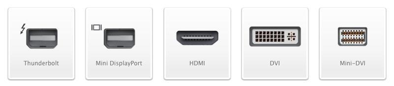Порты на ноутбуках Apple MacPro