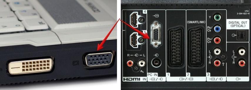 Разъемы VGA или PC IN