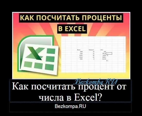 как посчитать процент от числа в Excel